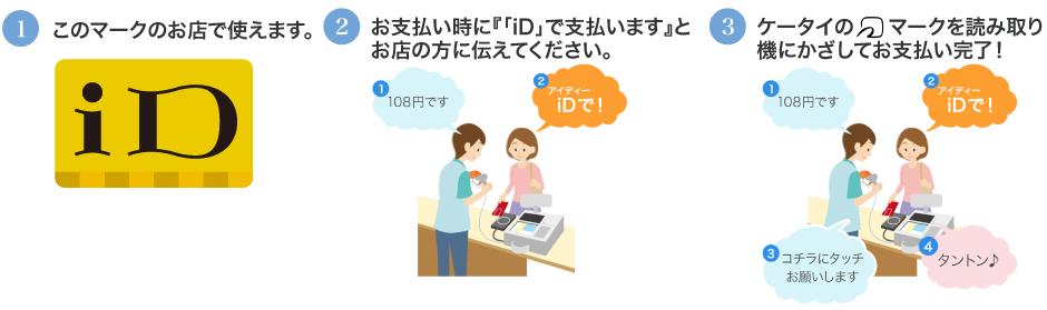 http://d-card.jp/st/abouts/d-cardminiapply.html